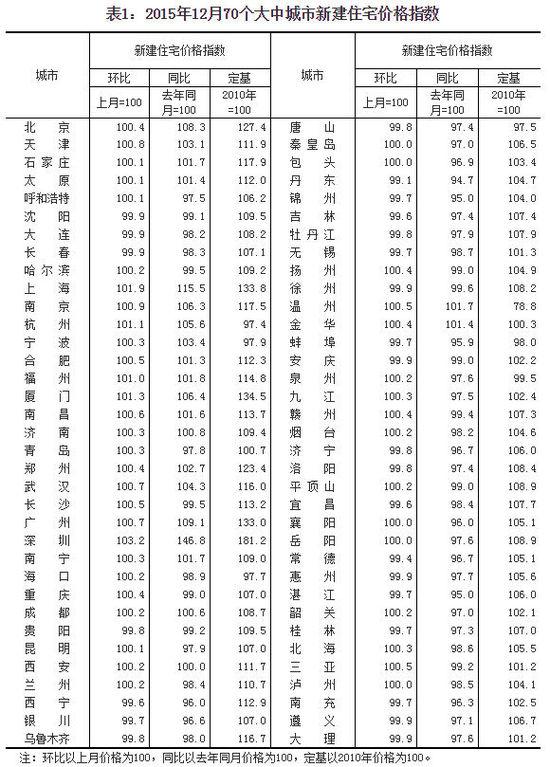 瑶海区七里站街道站塘社居委社区合肥上周一手房均价