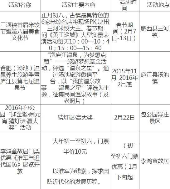 动态 正文   猴年春节,合肥市区好玩的不少(详见表格),省内多景区亦纷
